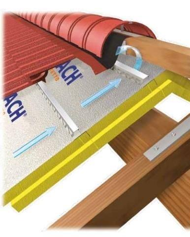 stirodach il sistema tetto