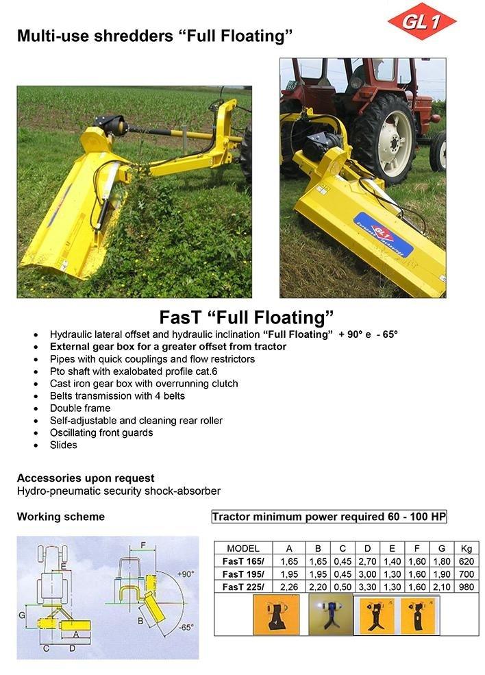 Multiuso FasT 165 - 195 - 225