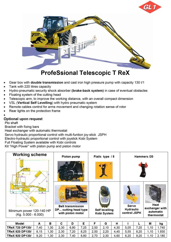 Professional Telescopic T Rex
