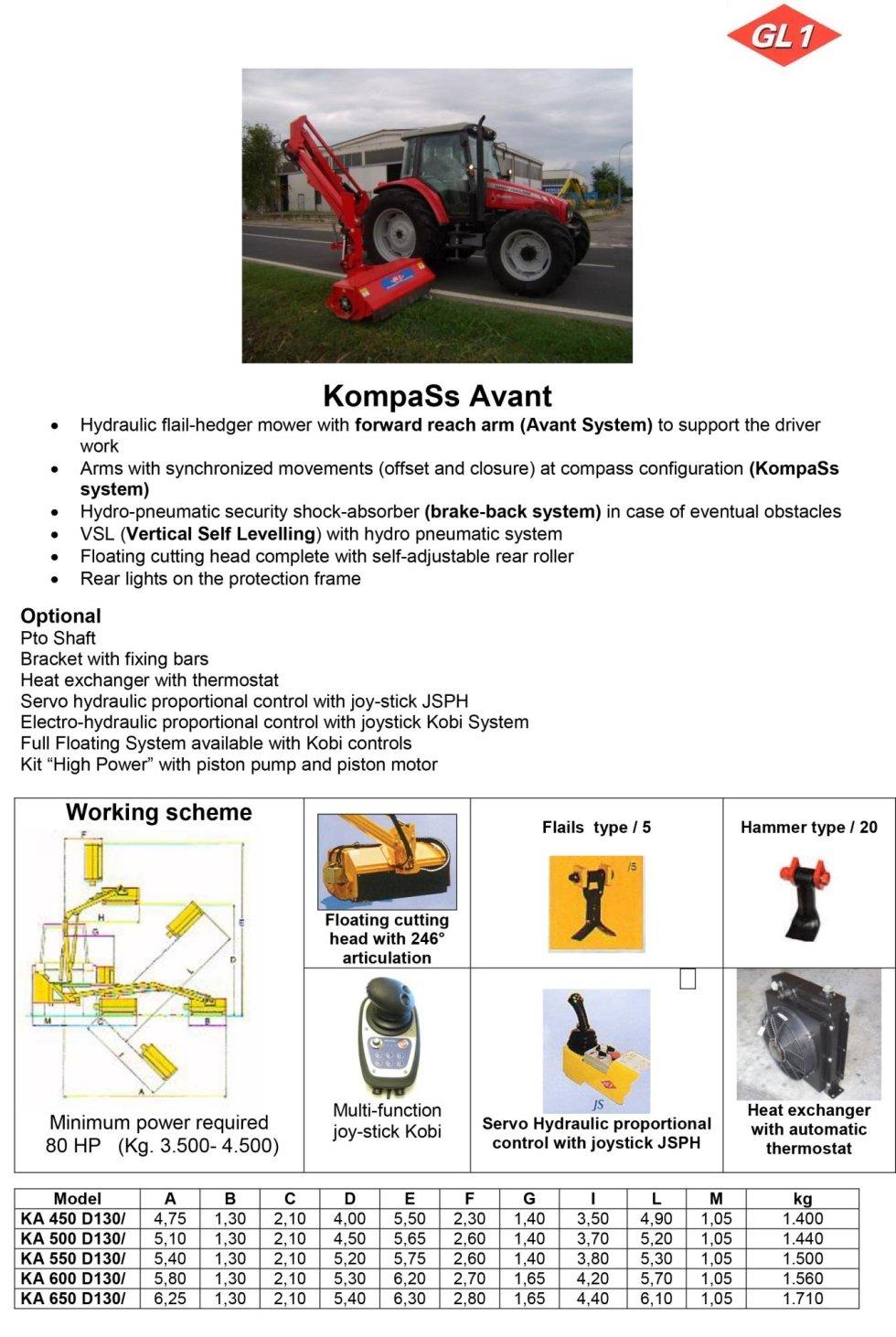 Kompass Avant 450 - 500 - 550 - 600 - 650