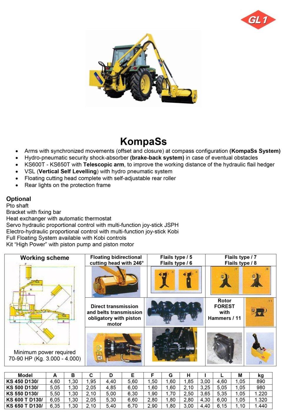 Kompass 450 - 500 - 550 - 650