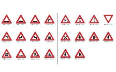 Segnaletica stradale di pericolo