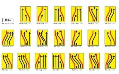 Segnaletica stradale deviazioni