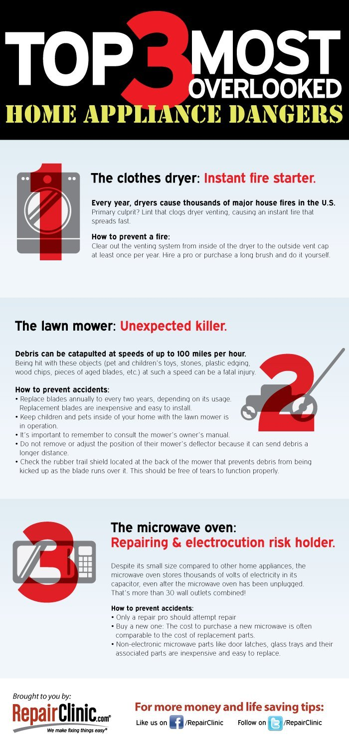 top most appliance repair info graphic