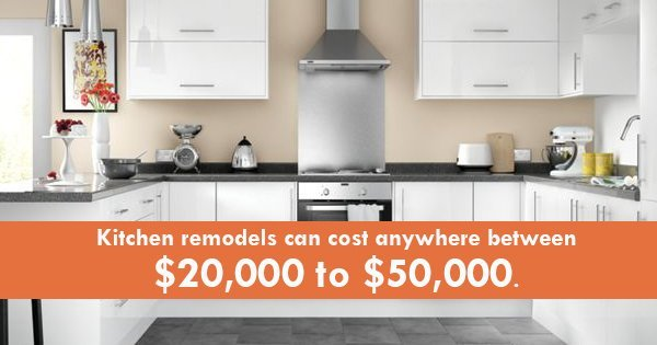How To Do A Successful Renovation