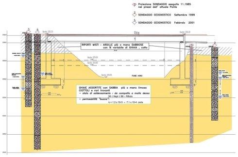 Geologia per la pianificazione territoriale