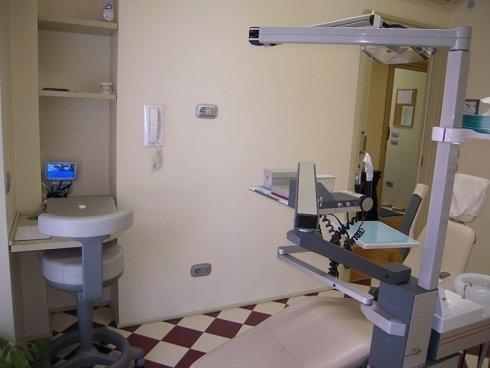 Medici ortontontisti