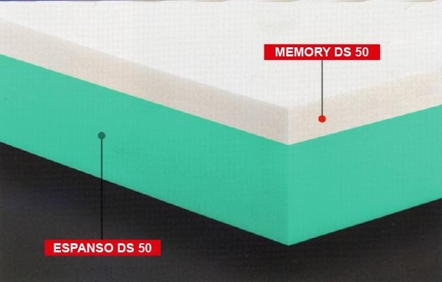 BASIC MEMORY 6 cm - Struttura interna