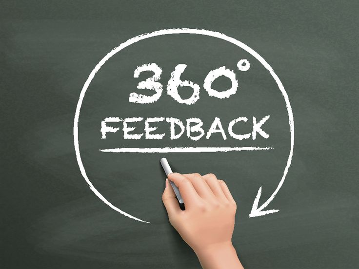 Benefits of 360-Leadership  Appraisals