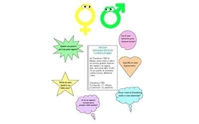 prescrizione pillola contraccettiva