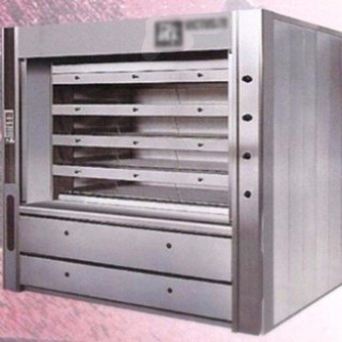 forno ciclotermico