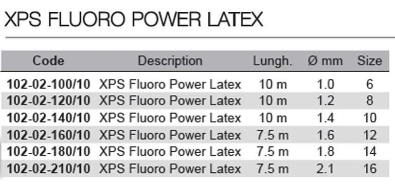 XPS-FLUORO-power-LATEX