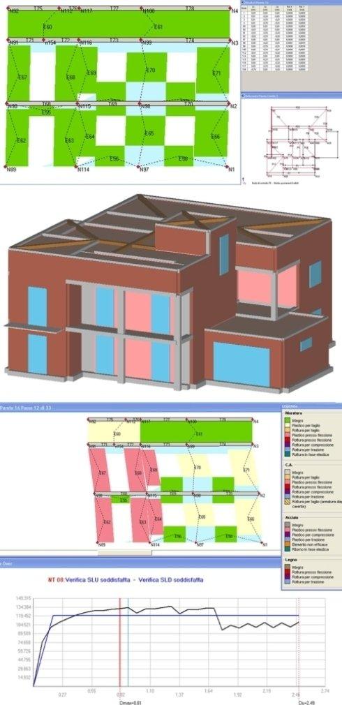 Calcolo strutturale e Verifica Sismica di edifici privati.