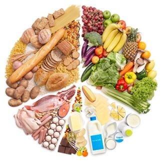 Dietologia e Nutrizionistica