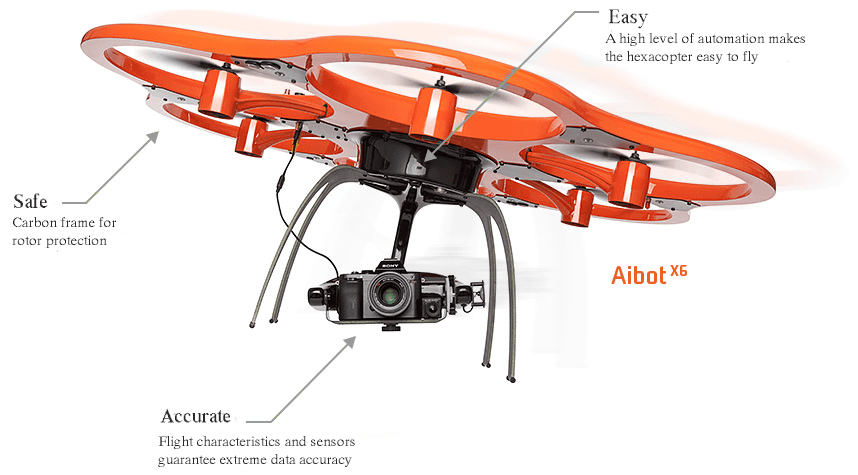 aibot drones for sale