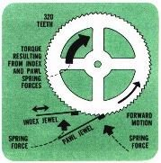Index wheel drawing and picture budget accutron service