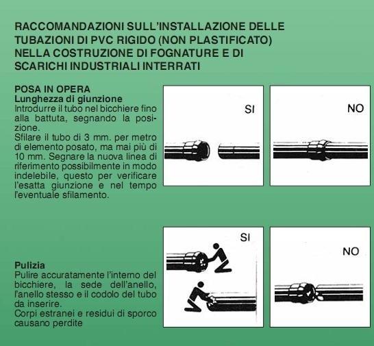 Tubi e raccordi fognatura maclodio brescia for Tipi di tubi in pvc