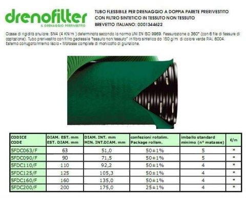 tubo drenaggio filtro