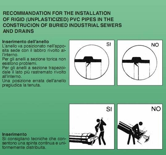 istruzioni tubi rigidi