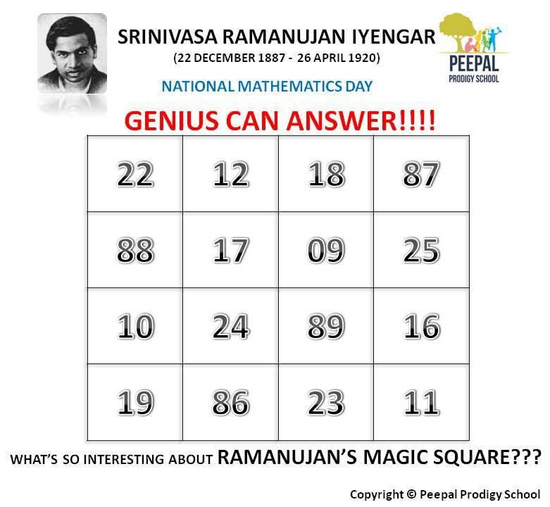 Treasure Trove Of Information S Ramanujan The