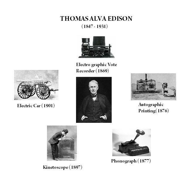 an analysis of thomas alva edison who was born in milan ohio Thomas alva edison 1847-1931 view thomas edison signed corporate he also studied qualitative analysis 1931 thomas alva edison was born in milan, ohio.