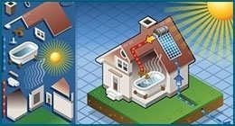 impianti risparmio energetico