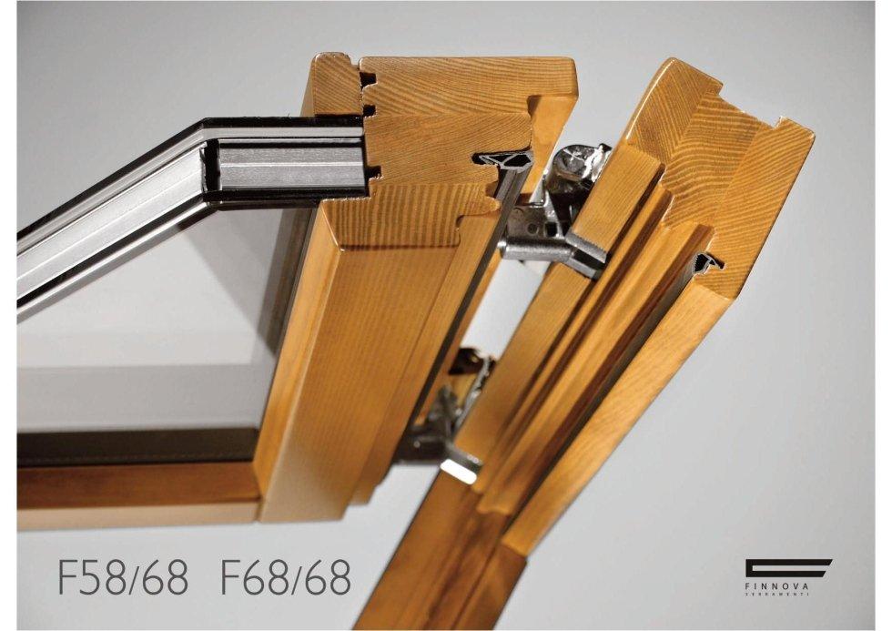 FINNOVA F58.68