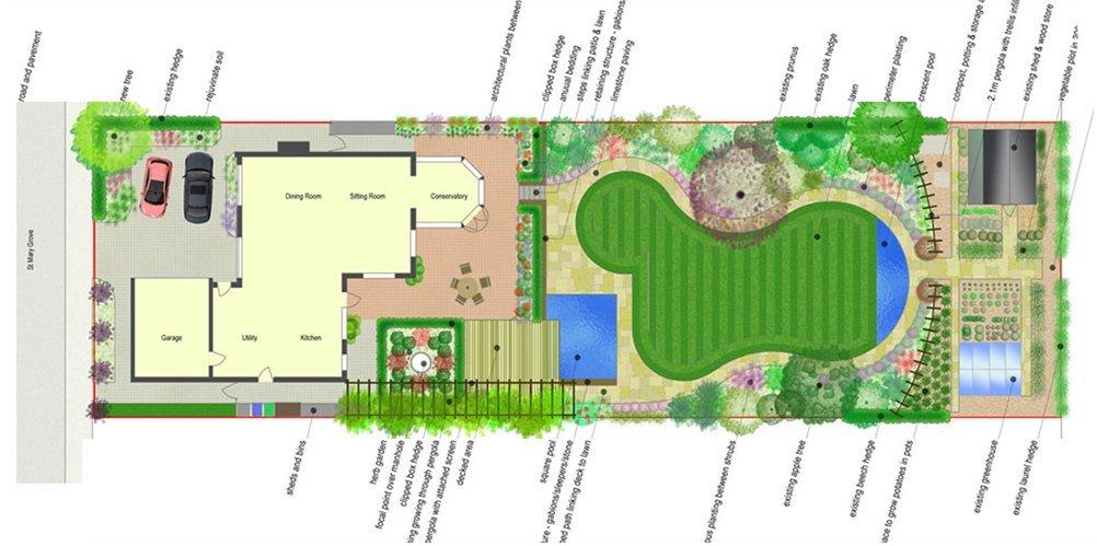 Garden Design Garden Designs Garden Designer Stafford