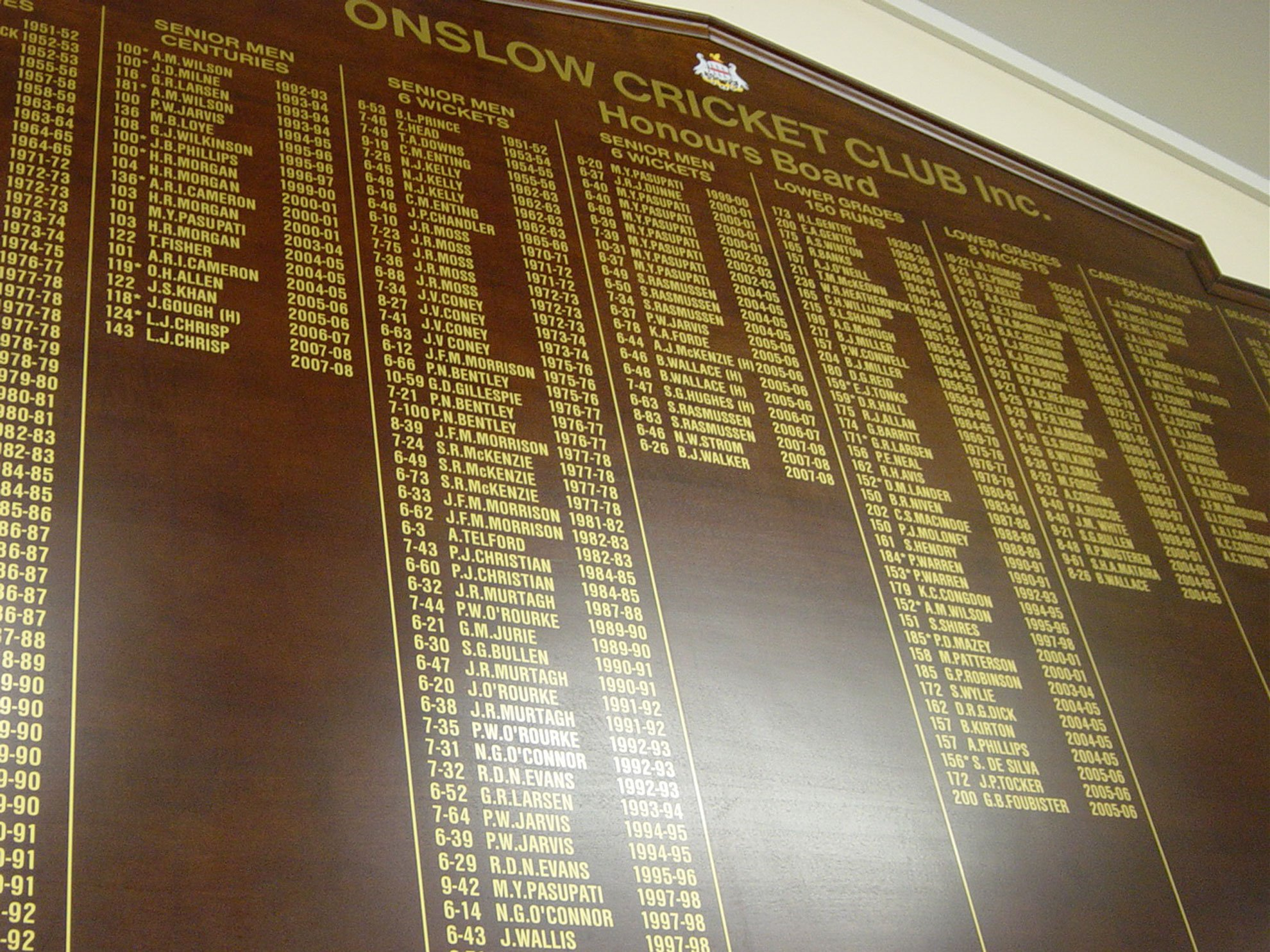 Computer cut gold vinyl lettering applied to Honours board