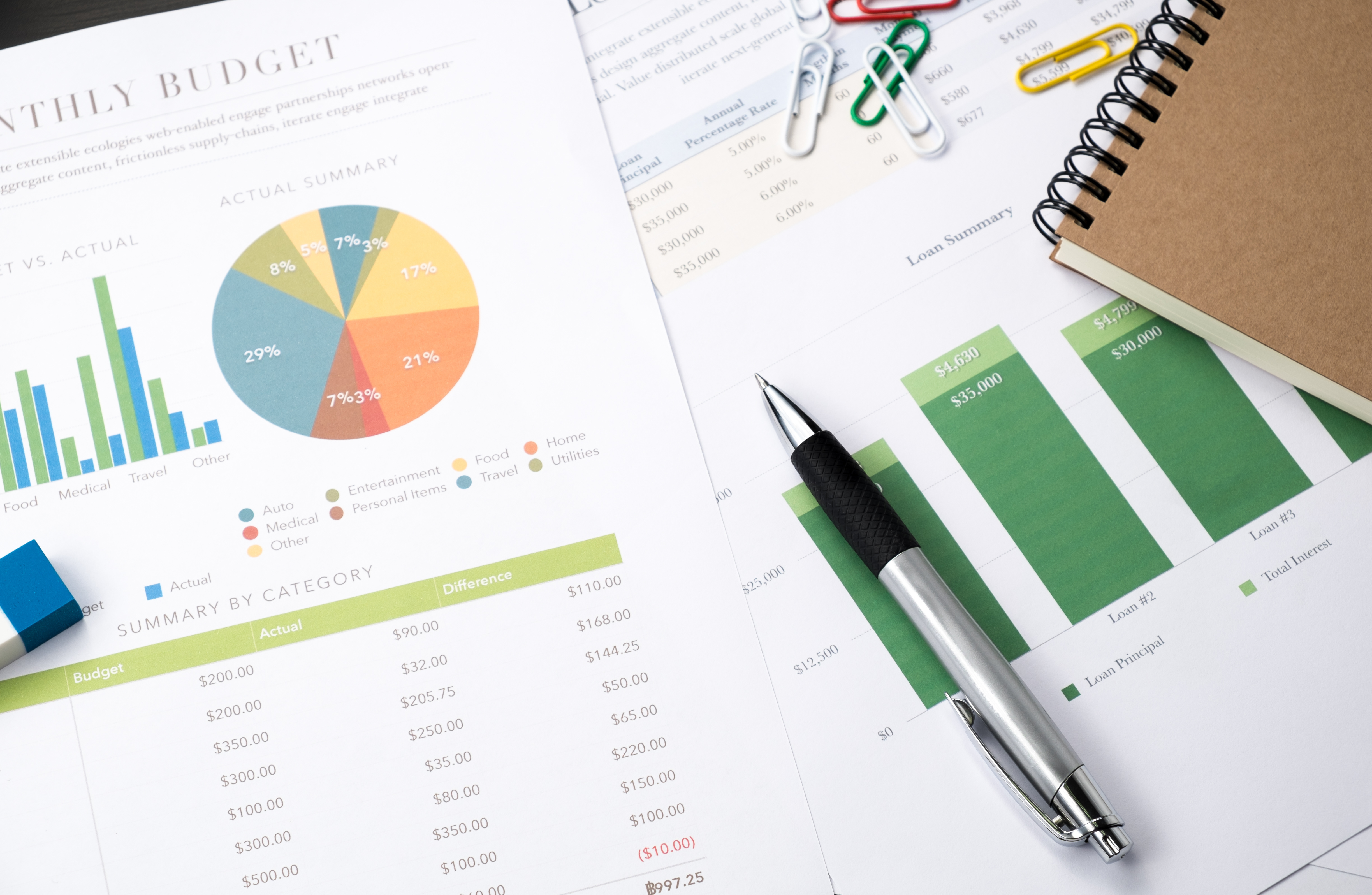 Bookkeeping Budget