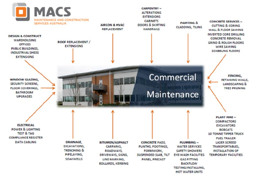 Commercial Maintance