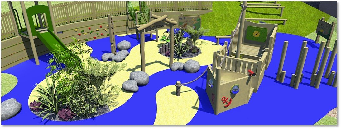 Benefits of Theme Play | School Playground Design and Installation.