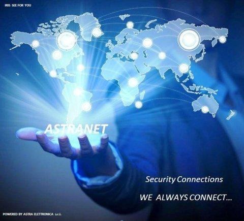 sistemi di telecomunicazione