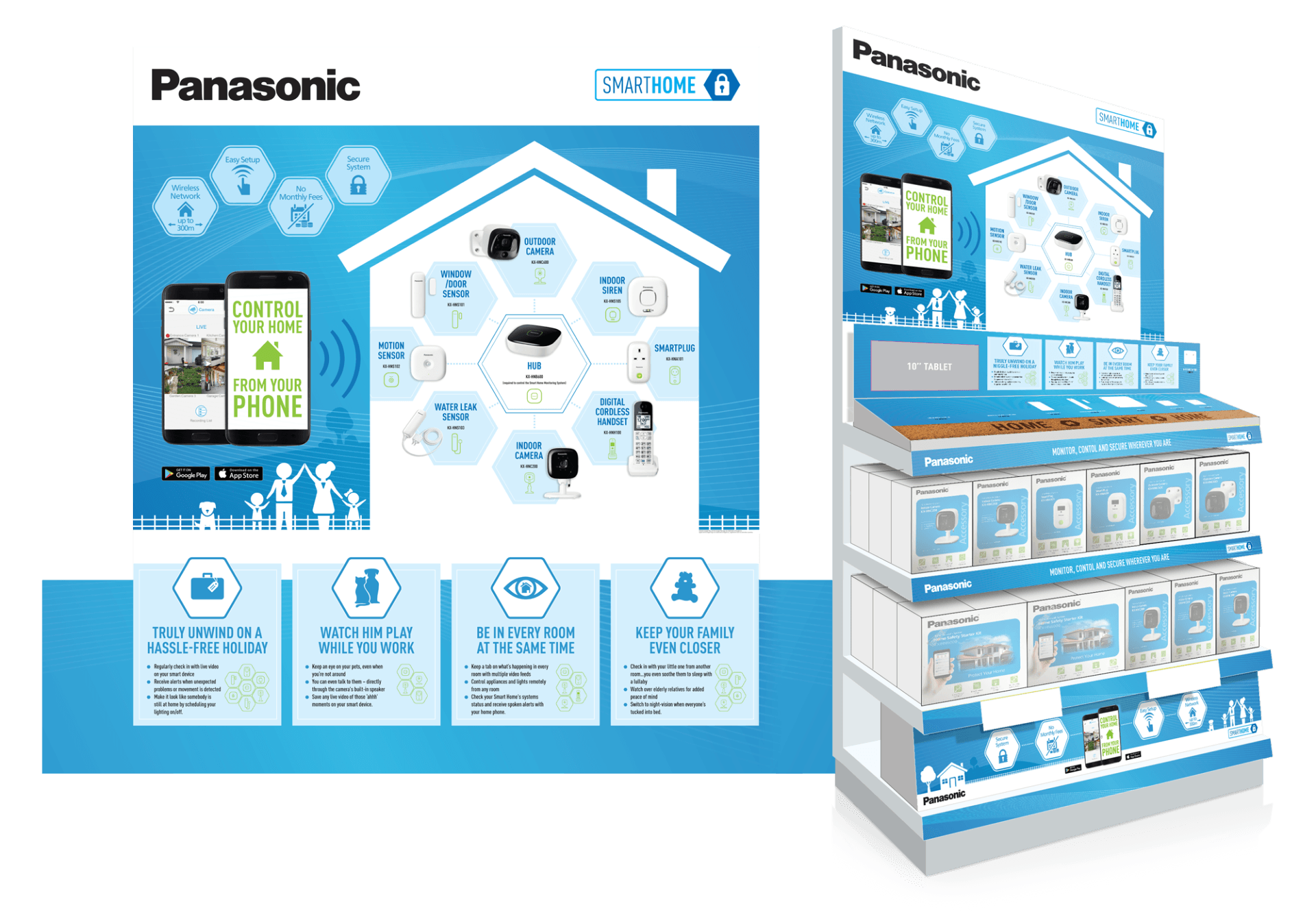 Case Study - Back to Home Truths with Panasonic