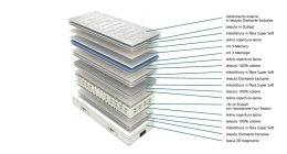 materassi ergonomici, materassi in memory ad alta densità, materassi in memory air
