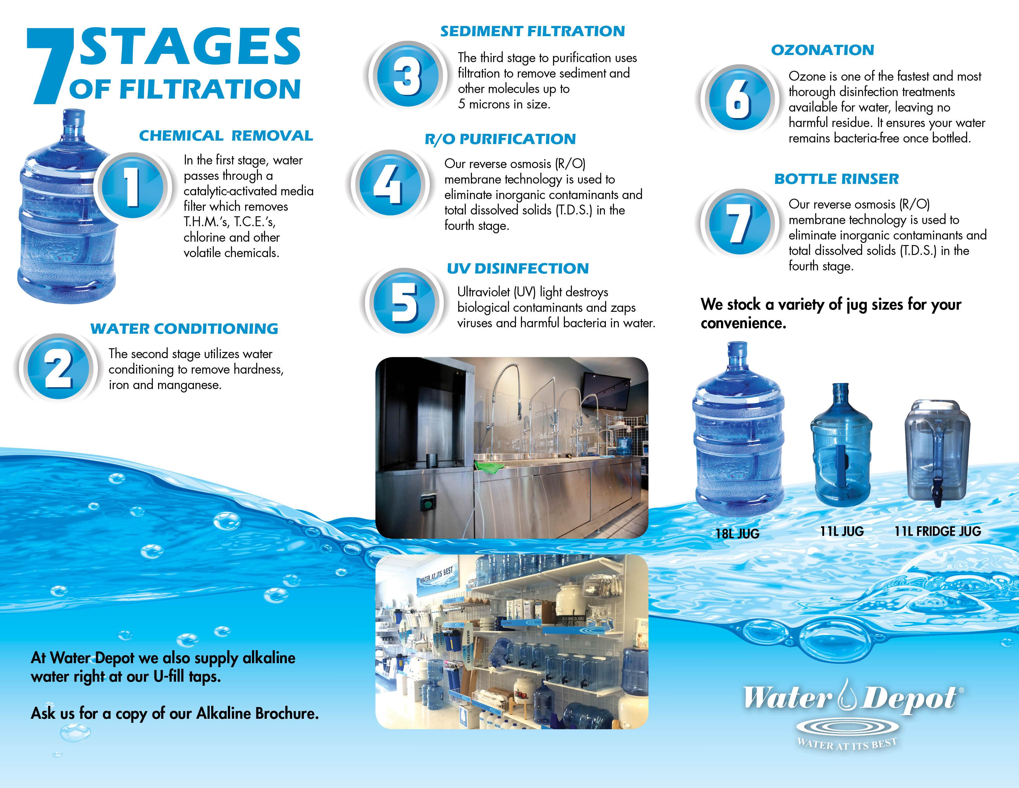 Reverse Osmosis U Fill Bottle Water Station Huckson S