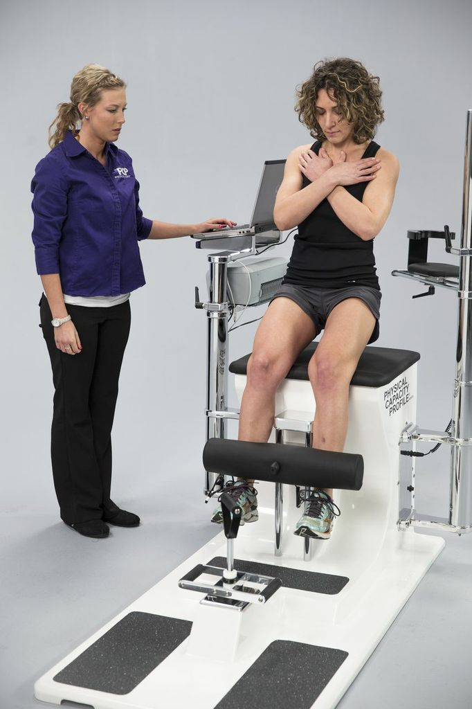 Physical Capacity Profile Testing System