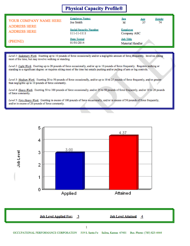 post offer employment test results