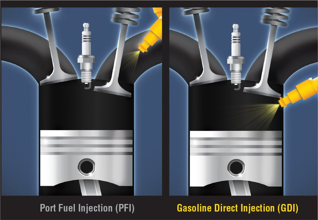 Gasoline Direct Injected Engine Fuel MPG Maintenance Better Gas Mileage