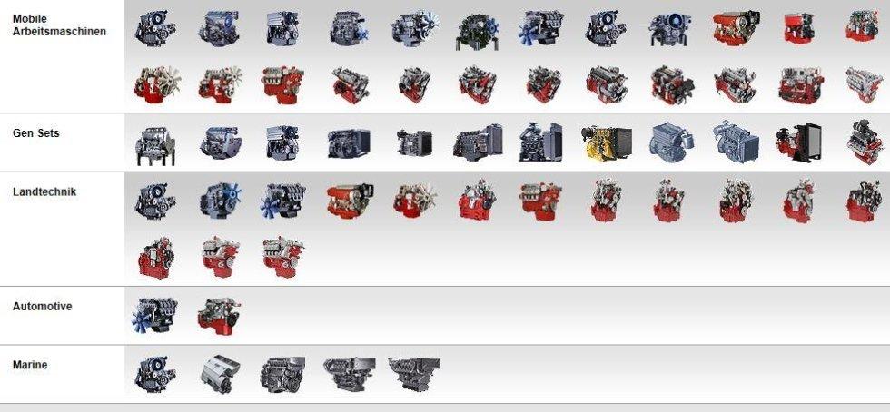 Gamma motori Deutz
