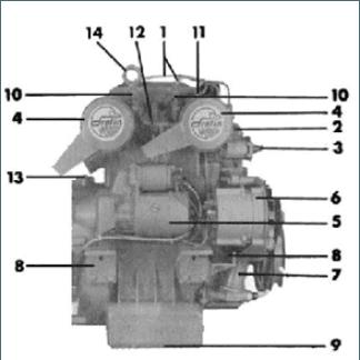 Motori Drofin