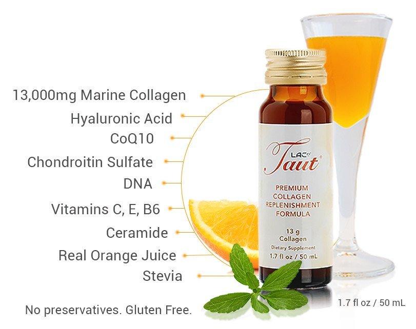 Key Ingredients in Taut Premium Collagen | RenewAlliance