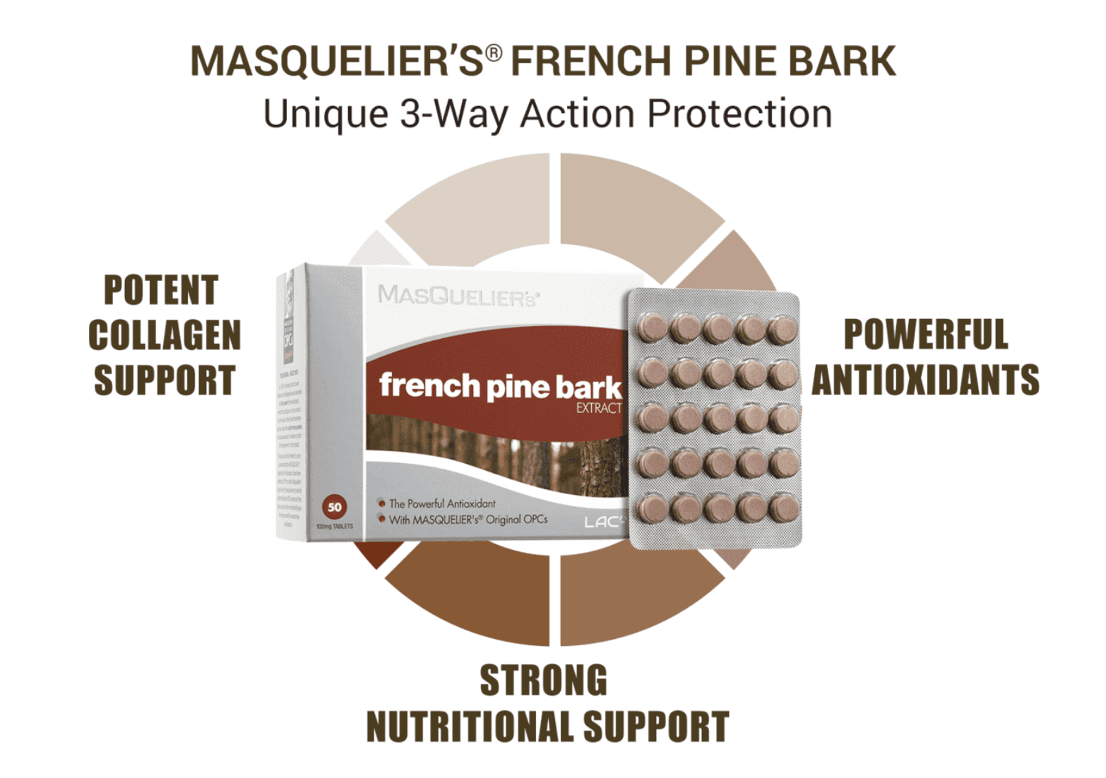 MASQUELIER's French Pine Bark Extract