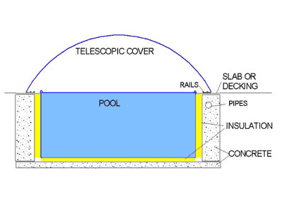 Illustration of a design for a propa pool