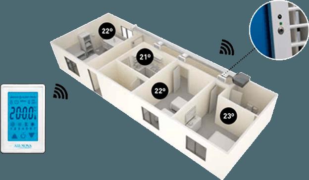una scheda di una casa con scritti i gradi di ogni stanza