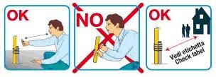 un disegno che spiega i comportamenti da seguire e le cose da non fare quando si ha a che fare con le candele romane