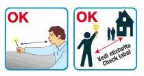 un disegno che spiega i comportamenti da seguire e le cose da non fare quando si ha a che fare con le candele magiche