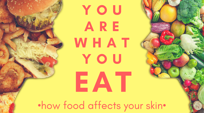 what you eat is what you are essay This is essentially what the statement 'you are what you eat,' means in other terms, the kind of foods that an individual eats, play a huge role in determining one's current and future health food is a basic requirement for the sustenance of life.