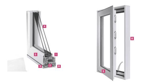 Casement Window Designs