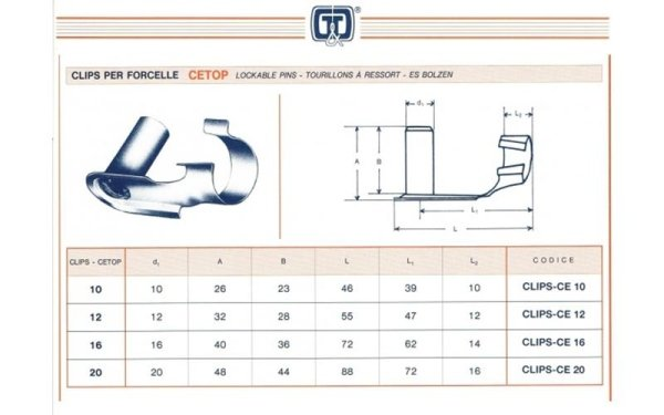scheda clips per forcelle cetop